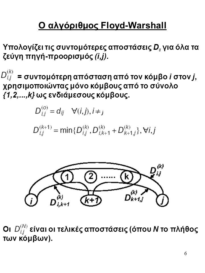 6 Ο αλγόριθμος Floyd-Warshall Υπολογίζει τις συντομότερες αποστάσεις D ij για όλα τα ζεύγη πηγή-προορισμός (i,j). = συντομότερη απόσταση από τον κόμβο