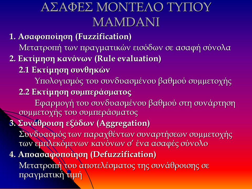 ΑΣΑΦΕΣ ΜΟΝΤΕΛΟ ΤΥΠΟΥ MAMDANI 1.