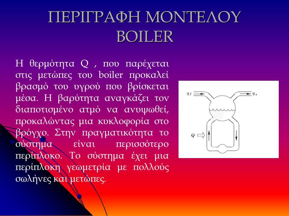ΠΕΡΙΓΡΑΦΗ ΜΟΝΤΕΛΟΥ BOILER Η θερμότητα Q, που παρέχεται στις μετώπες του boiler προκαλεί βρασμό του υγρού που βρίσκεται μέσα.