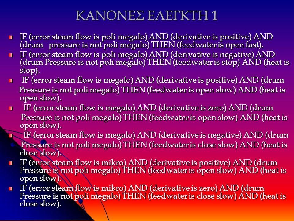 ΚΑΝΟΝΕΣ ΕΛΕΓΚΤΗ 1 IF (error steam flow is poli megalo) AND (derivative is positive) AND (drum pressure is not poli megalo) THEN (feedwater is open fast).