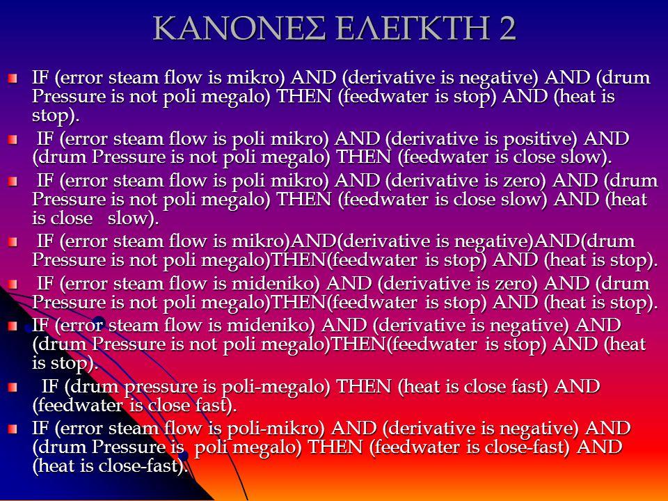 ΚΑΝΟΝΕΣ ΕΛΕΓΚΤΗ 2 IF (error steam flow is mikro) AND (derivative is negative) AND (drum Pressure is not poli megalo) THEN (feedwater is stop) AND (heat is stop).