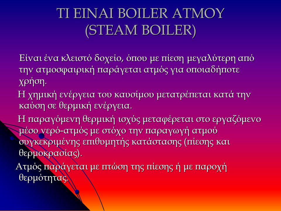 ΤΙ ΕΙΝΑΙ BOILER ΑΤΜΟΥ (STEAM BOILER) Είναι ένα κλειστό δοχείο, όπου με πίεση μεγαλύτερη από την ατμοσφαιρική παράγεται ατμός για οποιαδήποτε χρήση.