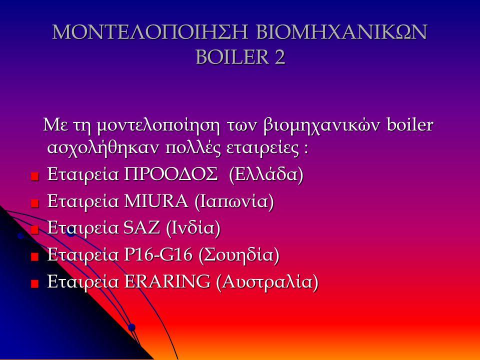 ΜΟΝΤΕΛΟΠΟΙΗΣΗ ΒΙΟΜΗΧΑΝΙΚΩΝ BOILER 2 Με τη μοντελοποίηση των βιομηχανικών boiler ασχολήθηκαν πολλές εταιρείες : Με τη μοντελοποίηση των βιομηχανικών boiler ασχολήθηκαν πολλές εταιρείες : Εταιρεία ΠΡΟΟΔΟΣ (Ελλάδα) Εταιρεία ΜΙURA (Ιαπωνία) Εταιρεία SAZ (Ινδία) Εταιρεία P16-G16 (Σουηδία) Εταιρεία ERARING (Αυστραλία)