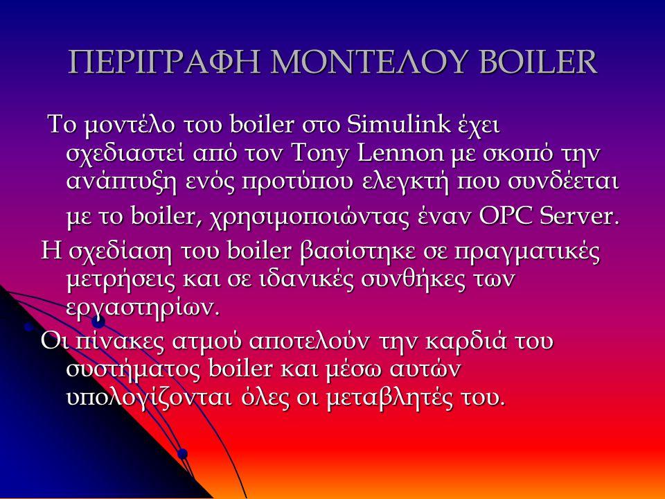 ΠΕΡΙΓΡΑΦΗ ΜΟΝΤΕΛΟΥ BOILER Το μοντέλο του boiler στο Simulink έχει σχεδιαστεί από τον Tony Lennon με σκοπό την ανάπτυξη ενός προτύπου ελεγκτή που συνδέεται με το boiler, χρησιμοποιώντας έναν OPC Server.