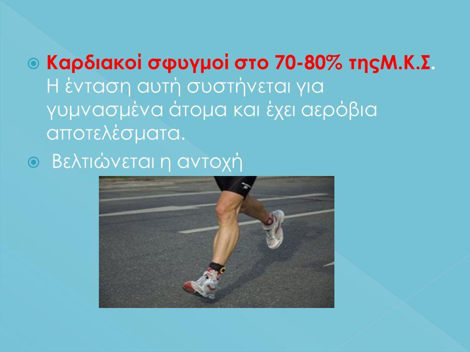  Καρδιακοί σφυγμοί στο 70-80% τηςΜ.Κ.Σ.