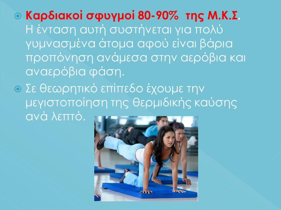 ΚΚαρδιακοί σφυγμοί 80-90% της Μ.Κ.Σ.