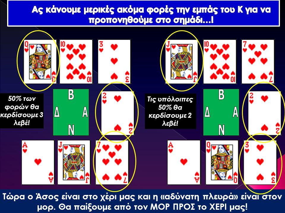 Τώρα ο Άσος είναι στο χέρι μας και η «αδύνατη πλευρά» είναι στον μορ. Θα παίξουμε από τον ΜΟΡ ΠΡΟΣ το ΧΕΡΙ μας! 50% των φορών θα κερδίσουμε 3 λεβέ! Τι
