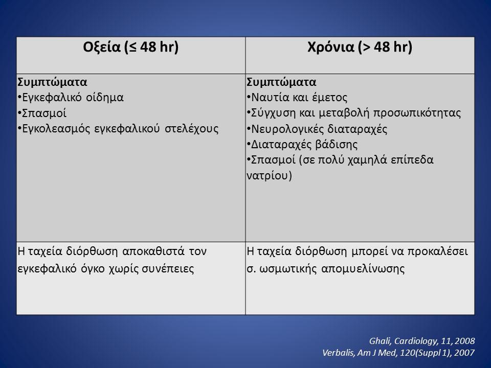 Οξεία (≤ 48 hr)Χρόνια (> 48 hr) Συμπτώματα Εγκεφαλικό οίδημα Σπασμοί Εγκολεασμός εγκεφαλικού στελέχους Συμπτώματα Ναυτία και έμετος Σύγχυση και μεταβο