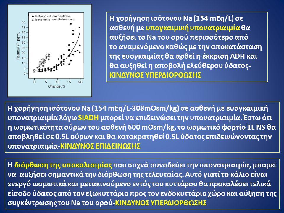 Η χορήγηση ισότονου Na (154 mΕq/L) σε ασθενή με υπογκαιμική υπονατριαιμία θα αυξήσει το Na του ορού περισσότερο από το αναμενόμενο καθώς με την αποκατ