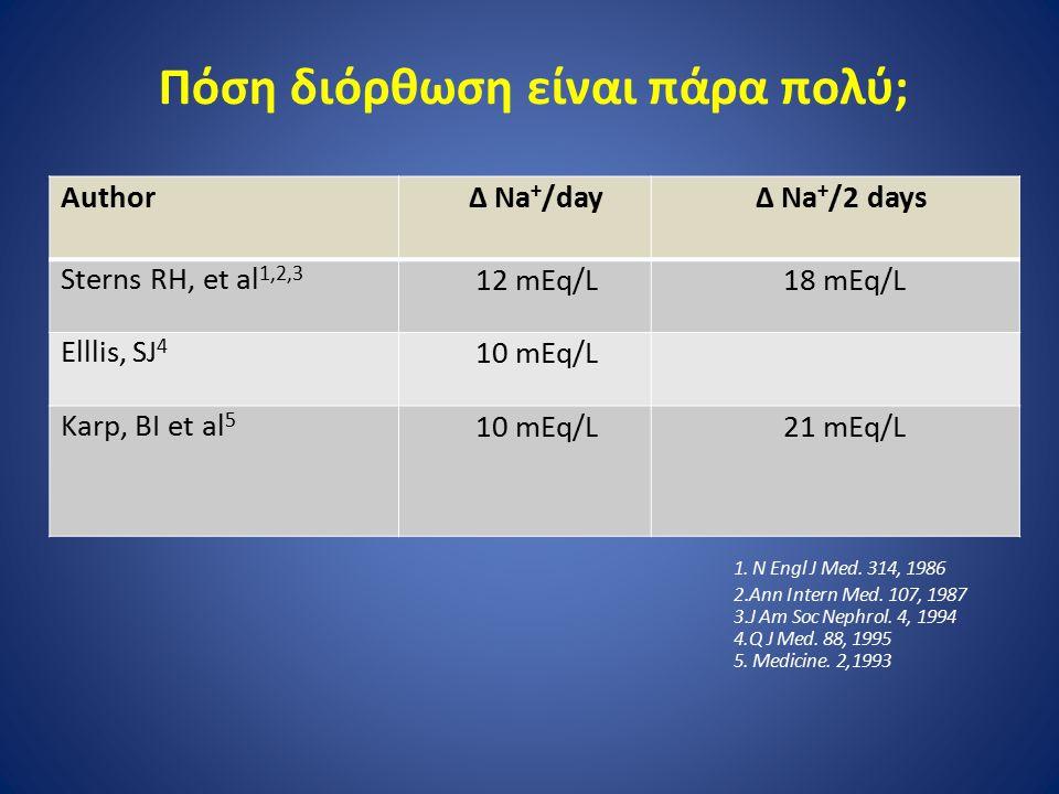 AuthorAuthor∆ Na+/day∆ Na+/day∆ Na + /2 days Sterns RH, et al 1,2,3 12 mEq/L18 mEq/L Elllis, SJ 4 10 mEq/L Karp, BI et al 5 10 mEq/L21 mEq/L 1. N Engl