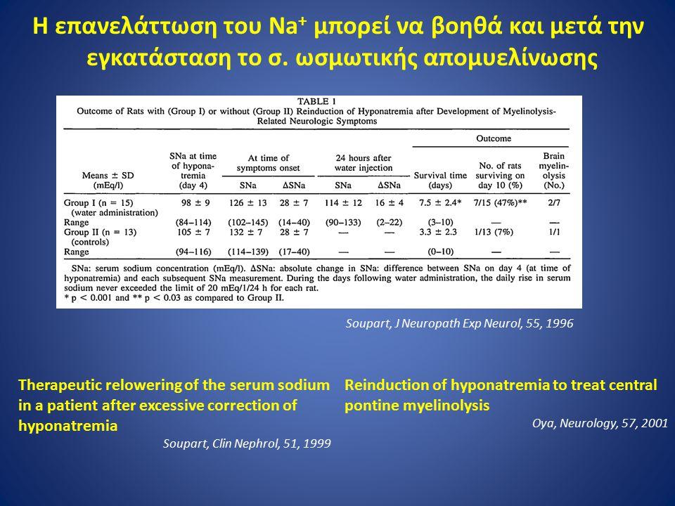 Soupart, J Neuropath Exp Neurol, 55, 1996 Η επανελάττωση του Na + μπορεί να βοηθά και μετά την εγκατάσταση το σ. ωσμωτικής απομυελίνωσης Therapeutic r