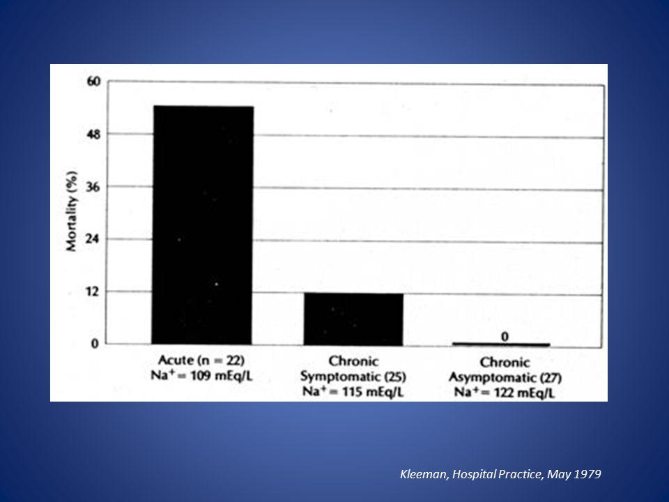 Long-term outcome of patients hospitalized in intensive care units with central or extrapontine myelinolysis Luis, Crit Care Med, 40, 2012 36 ασθενείς 31 αλκοολικοί 33 υπονατριαιμικοί 32 σε αναπνευστήρα 11 (31%) πέθαναν14 (56%) ανέκαμψαν 11 (31%) σοβαρές διαταραχές 5 ζωντανοί4 ανέκαμψαν Η πρόγνωση δεν σχετίζεται με τον βαθμό της υπονατριαιμίας, την βαρύτητα των συμπτωμάτων ή τα ευρήματα της MRI 1 έτος