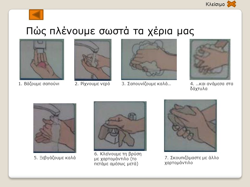 Πώς πλένουμε σωστά τα χέρια μας 1. Βάζουμε σαπούνι2. Ρίχνουμε νερό3. Σαπουνίζουμε καλά…4. …και ανάμεσα στα δάχτυλα 5. Ξεβγάζουμε καλά 6. Κλείνουμε τη