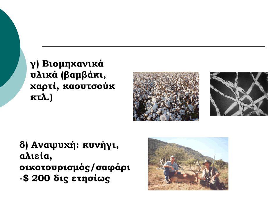 γ) Βιομηχανικά υλικά (βαμβάκι, χαρτί, καουτσούκ κτλ.) δ) Αναψυχή: κυνήγι, αλιεία, οικοτουρισμός/σαφάρι -$ 200 δις ετησίως