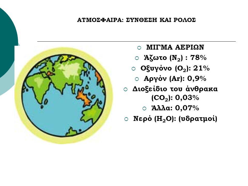 ΑΤΜΟΣΦΑΙΡΑ: ΣΥΝΘΕΣΗ ΚΑΙ ΡΟΛΟΣ  ΜΙΓΜΑ ΑΕΡΙΩΝ  Άζωτο (Ν 2 ) : 78%  Οξυγόνο (Ο 2 ): 21%  Αργόν (Ar): 0,9%  Διοξείδιο του άνθρακα (CO 2 ): 0,03%  Άλλα: 0,07%  Νερό (Η 2 Ο): (υδρατμοί)