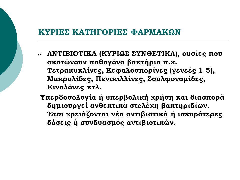 ΚΥΡΙΕΣ ΚΑΤΗΓΟΡΙΕΣ ΦΑΡΜΑΚΩΝ o ΑΝΤΙΒΙΟΤΙΚΑ (ΚΥΡΙΩΣ ΣΥΝΘΕΤΙΚΑ), ουσίες που σκοτώνουν παθογόνα βακτήρια π.χ. Τετρακυκλίνες, Κεφαλοσπορίνες (γενεές 1-5), Μ