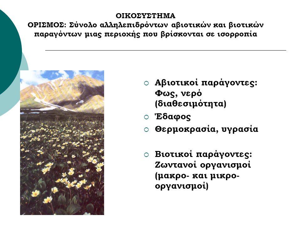 ΟΙΚΟΣΥΣΤΗΜΑ ΟΡΙΣΜΟΣ: Σύνολο αλληλεπιδρόντων αβιοτικών και βιοτικών παραγόντων μιας περιοχής που βρίσκονται σε ισορροπία  Αβιοτικοί παράγοντες: Φως, νερό (διαθεσιμότητα)  Έδαφος  Θερμοκρασία, υγρασία  Βιοτικοί παράγοντες: Ζωντανοί οργανισμοί (μακρο- και μικρο- οργανισμοί)