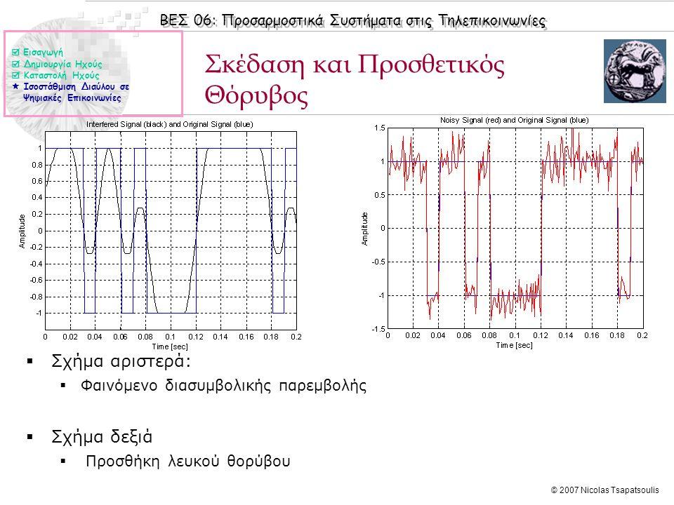ΒΕΣ 06: Προσαρμοστικά Συστήματα στις Τηλεπικοινωνίες © 2007 Nicolas Tsapatsoulis Σκέδαση και Προσθετικός Θόρυβος  Σχήμα αριστερά:  Φαινόμενο διασυμβολικής παρεμβολής  Σχήμα δεξιά  Προσθήκη λευκού θορύβου  Εισαγωγή  Δημιουργία Ηχούς  Καταστολή Ηχούς  Ισοστάθμιση Διαύλου σε Ψηφιακές Επικοινωνίες
