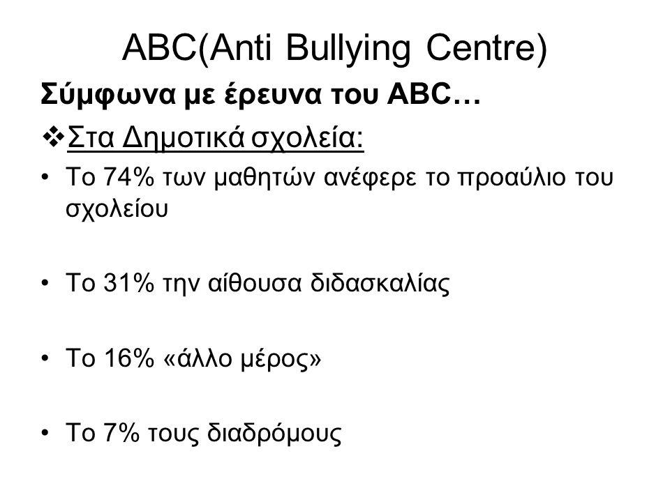 ΑBC(Anti Bullying Centre) Σύμφωνα με έρευνα του ABC…  Στα Δημοτικά σχολεία: Το 74% των μαθητών ανέφερε το προαύλιο του σχολείου Το 31% την αίθουσα δι