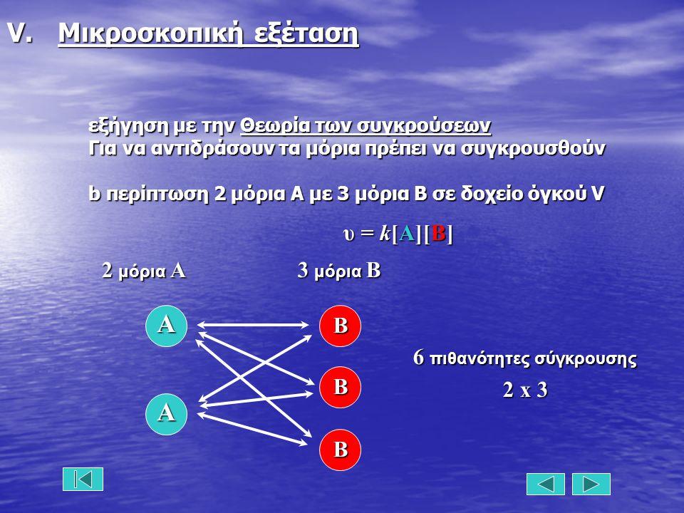 V. Μικροσκοπική εξέταση εξήγηση με την Θεωρία των συγκρούσεων Για να αντιδράσουν τα μόρια πρέπει να συγκρουσθούν b περίπτωση 2 μόρια Α με 3 μόρια Β σε