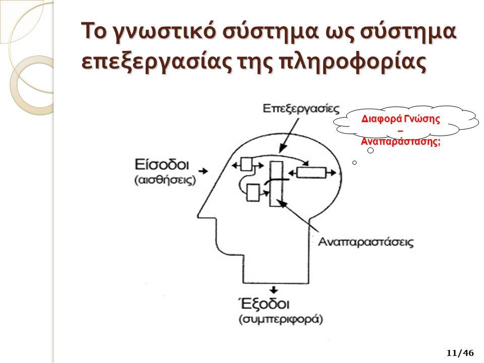 Το γνωστικό σύστημα ως σύστημα επεξεργασίας της πληροφορίας 11/46 Διαφορά Γνώσης – Αναπαράστασης;