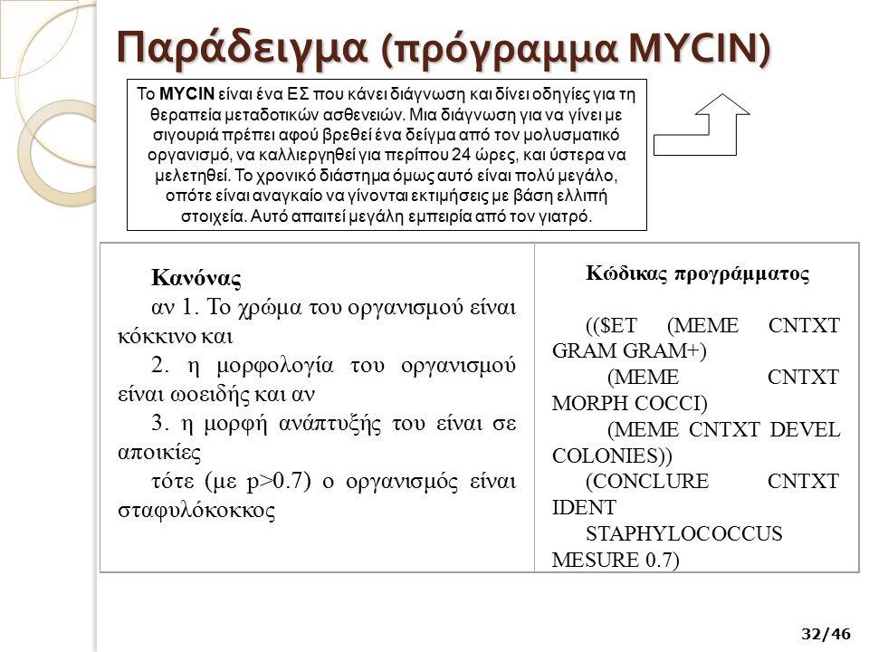 Παράδειγμα ( πρόγραμμα MYCIN) Κανόνας αν 1. Το χρώμα του οργανισμού είναι κόκκινο και 2. η μορφολογία του οργανισμού είναι ωοειδής και αν 3. η μορφή α