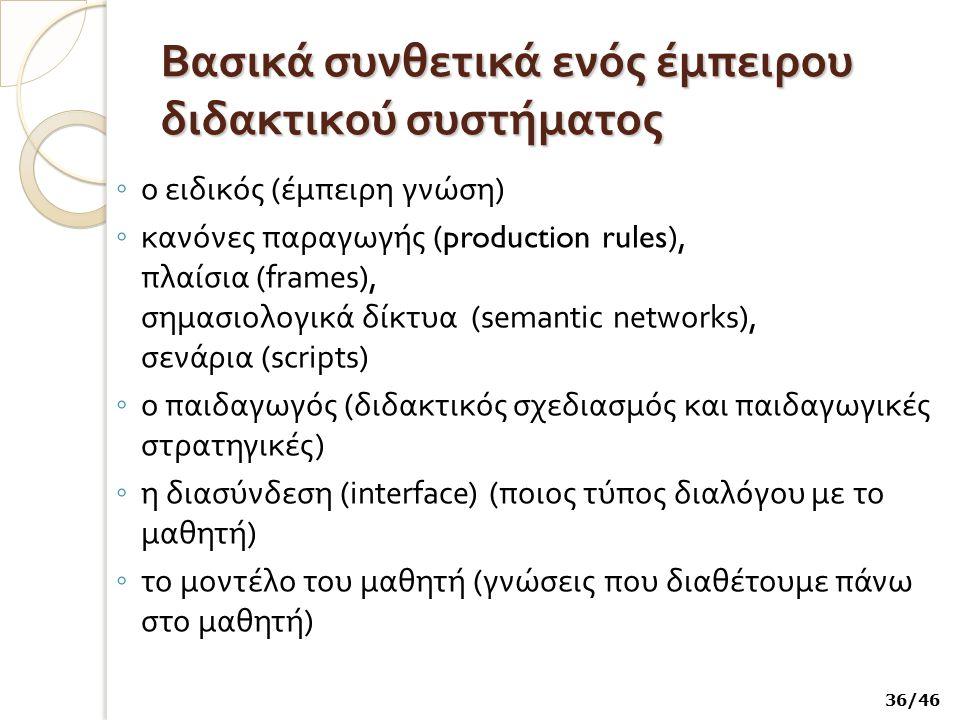 Βασικά συνθετικά ενός έμπειρου διδακτικού συστήματος ◦ ο ειδικός ( έμπειρη γνώση ) ◦ κανόνες παραγωγής (production rules), πλαίσια (frames), σημασιολο