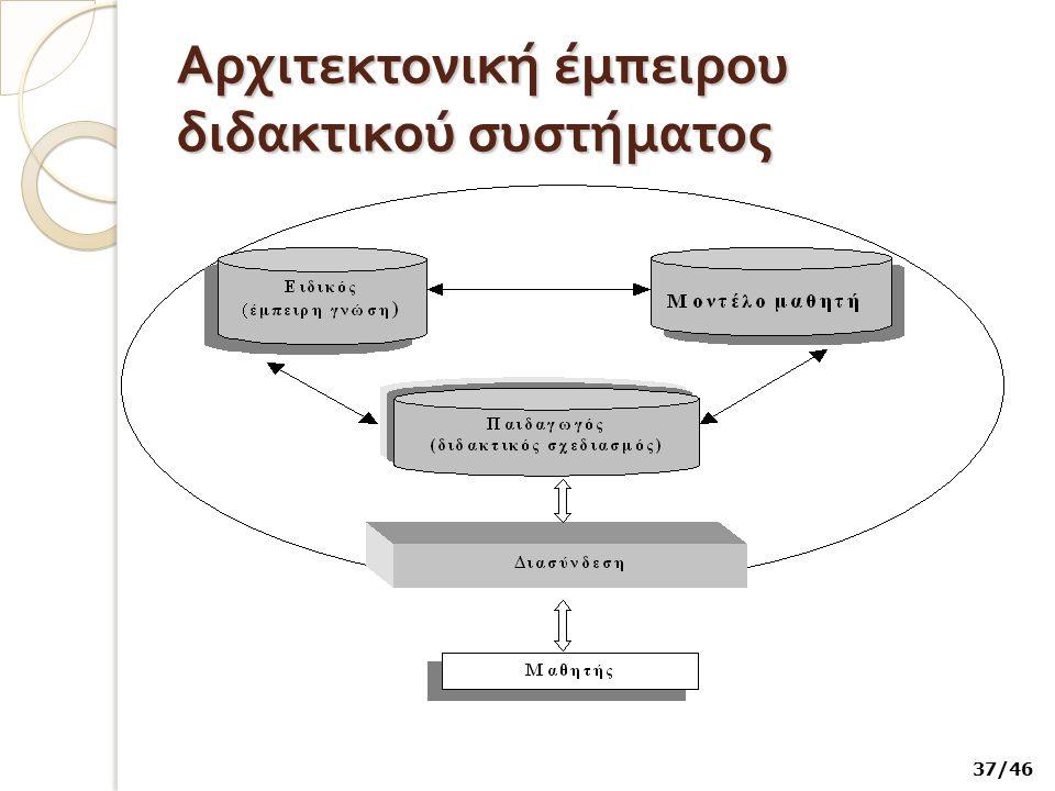 Αρχιτεκτονική έμπειρου διδακτικού συστήματος 37/46