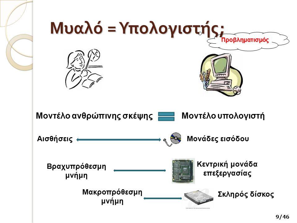 Μυαλό = Υπολογιστής ; Μοντέλο ανθρώπινης σκέψηςΜοντέλο υπολογιστή Αισθήσεις Βραχυπρόθεσμη μνήμη Μακροπρόθεσμη μνήμη Μονάδες εισόδου Κεντρική μονάδα επ