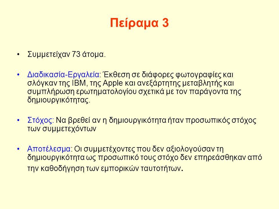 Πείραμα 3 Συμμετείχαν 73 άτομα.