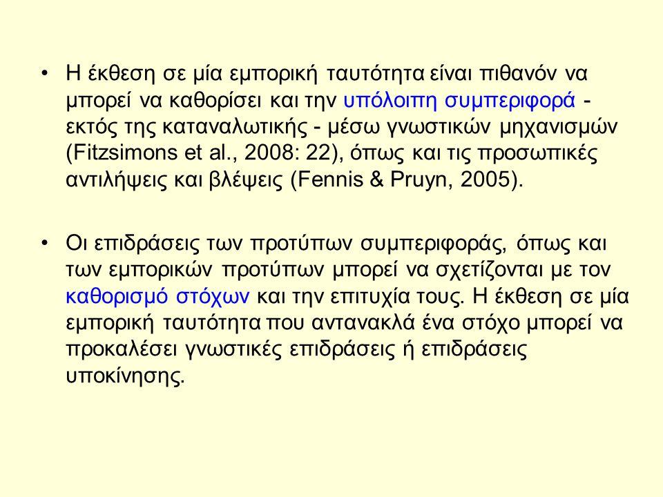 Η έκθεση σε μία εμπορική ταυτότητα είναι πιθανόν να μπορεί να καθορίσει και την υπόλοιπη συμπεριφορά - εκτός της καταναλωτικής - μέσω γνωστικών μηχανισμών (Fitzsimons et al., 2008: 22), όπως και τις προσωπικές αντιλήψεις και βλέψεις (Fennis & Pruyn, 2005).