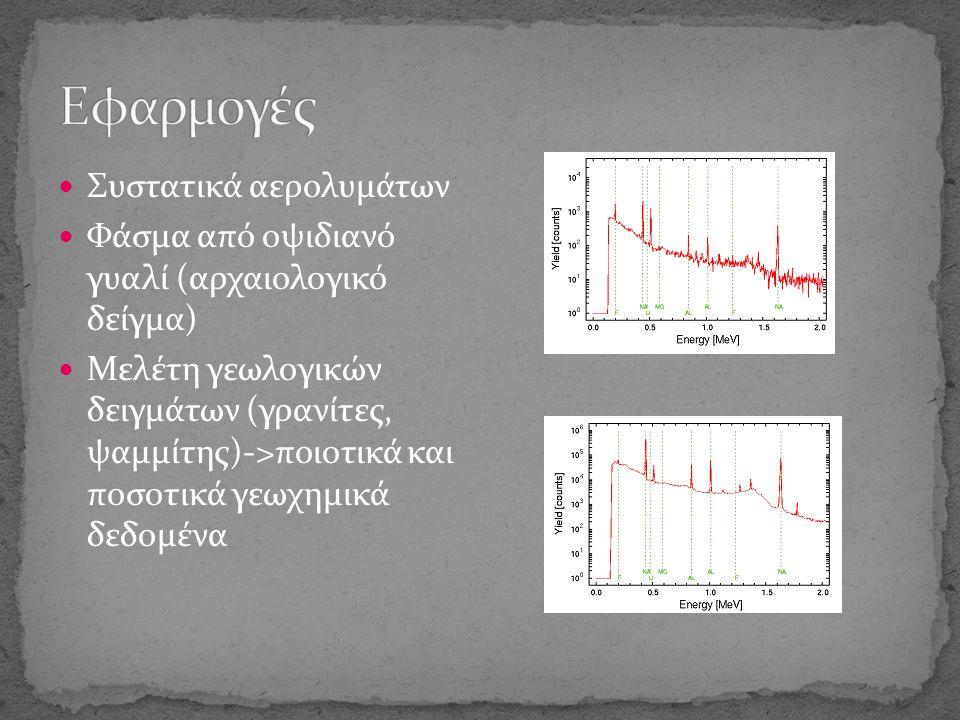Συστατικά αερολυμάτων Φάσμα από οψιδιανό γυαλί (αρχαιολογικό δείγμα) Μελέτη γεωλογικών δειγμάτων (γρανίτες, ψαμμίτης)->ποιοτικά και ποσοτικά γεωχημικά δεδομένα