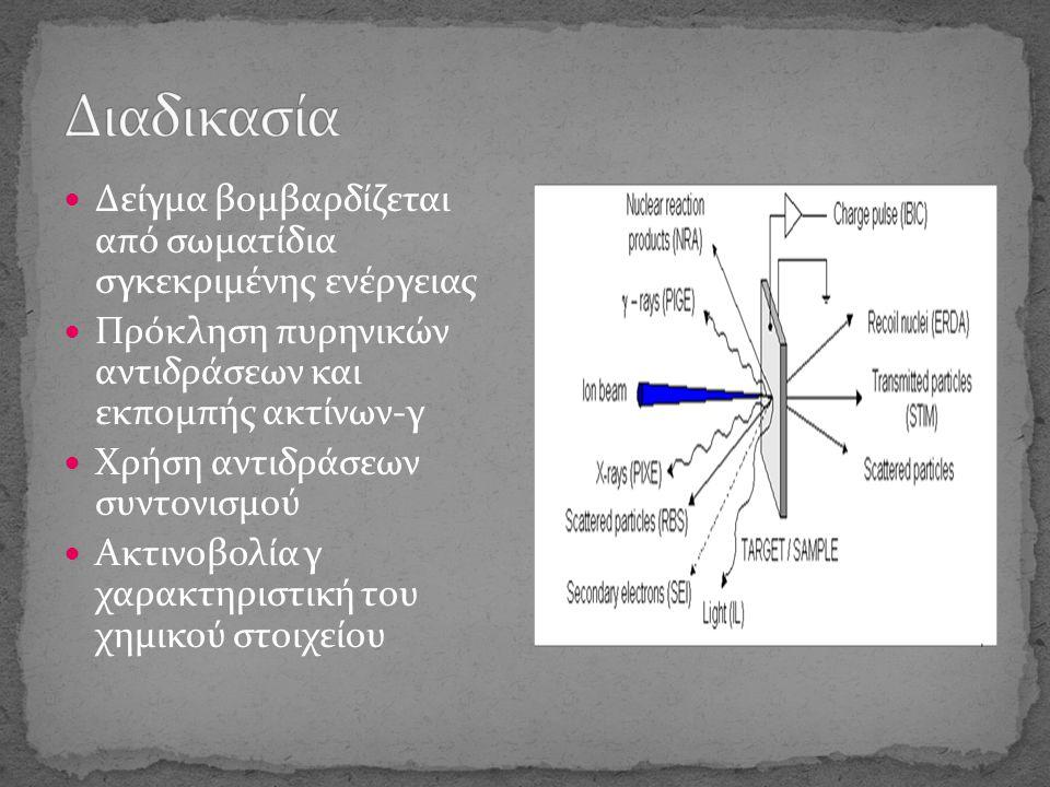 Δείγμα βομβαρδίζεται από σωματίδια σγκεκριμένης ενέργειας Πρόκληση πυρηνικών αντιδράσεων και εκπομπής ακτίνων-γ Χρήση αντιδράσεων συντονισμού Ακτινοβολία γ χαρακτηριστική του χημικού στοιχείου