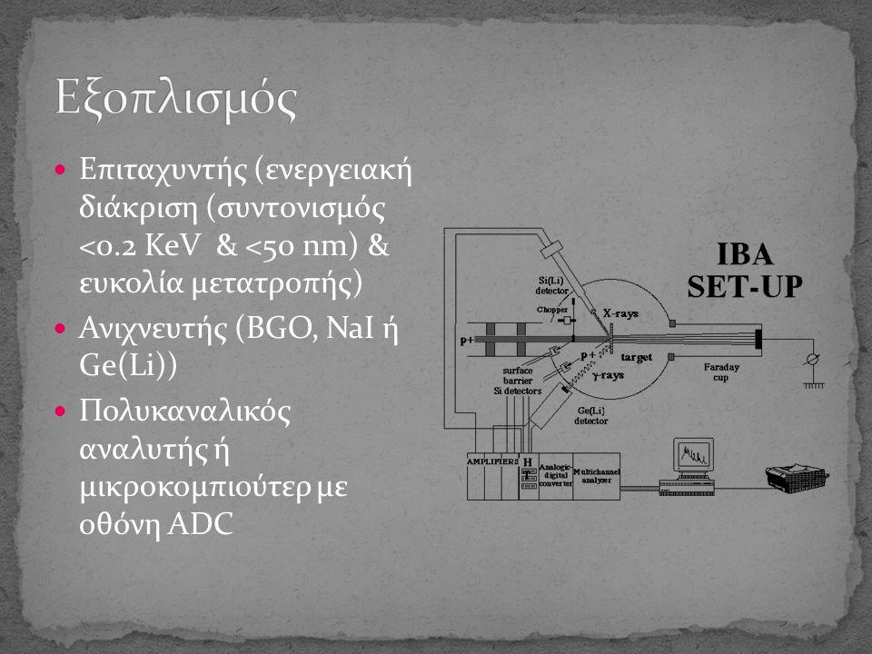 Χαμηλής ενέργειας(0.1- 0.3 ΜeV): 56 Co, 226 Ra, 152 Eu Υψηλής ενέργειας: 992 KeV 27 Al(p,γ) 28 Si και 441 KeV 7 Li(p,γ) 8 Be Για ενέργειες βομβαρδισμού<2ΜeV έχουμε συντονισμούς (p,γ), (p,αγ) Breit-Wigner: