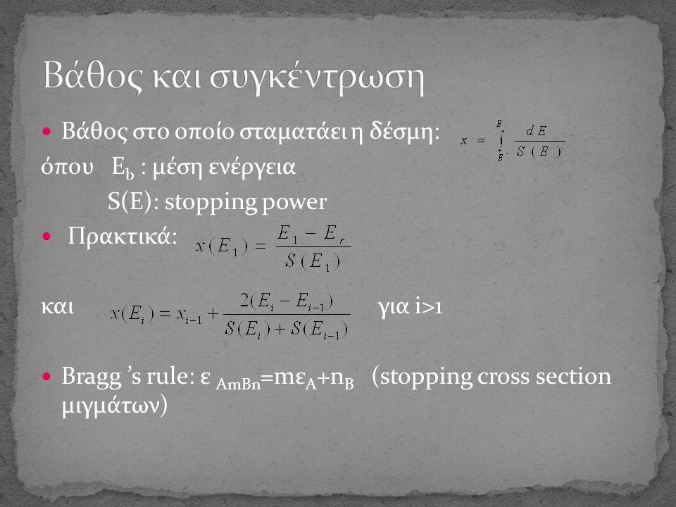 Βάθος στο οποίο σταματάει η δέσμη: όπου E b : μέση ενέργεια S(E): stopping power Πρακτικά: και για i>1 Βragg 's rule: ε AmBn =mε Α +n B (stopping cross section μιγμάτων)