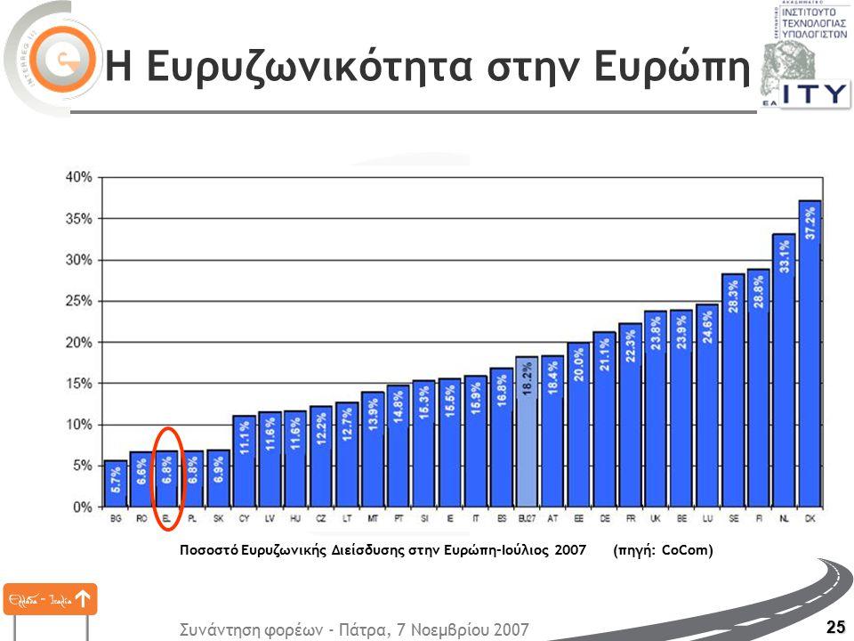 Συνάντηση φορέων - Πάτρα, 7 Νοεμβρίου 2007 25 Η Ευρυζωνικότητα στην Ευρώπη Ποσοστό Ευρυζωνικής Διείσδυσης στην Ευρώπη-Ιούλιος 2007 (πηγή: CoCom)