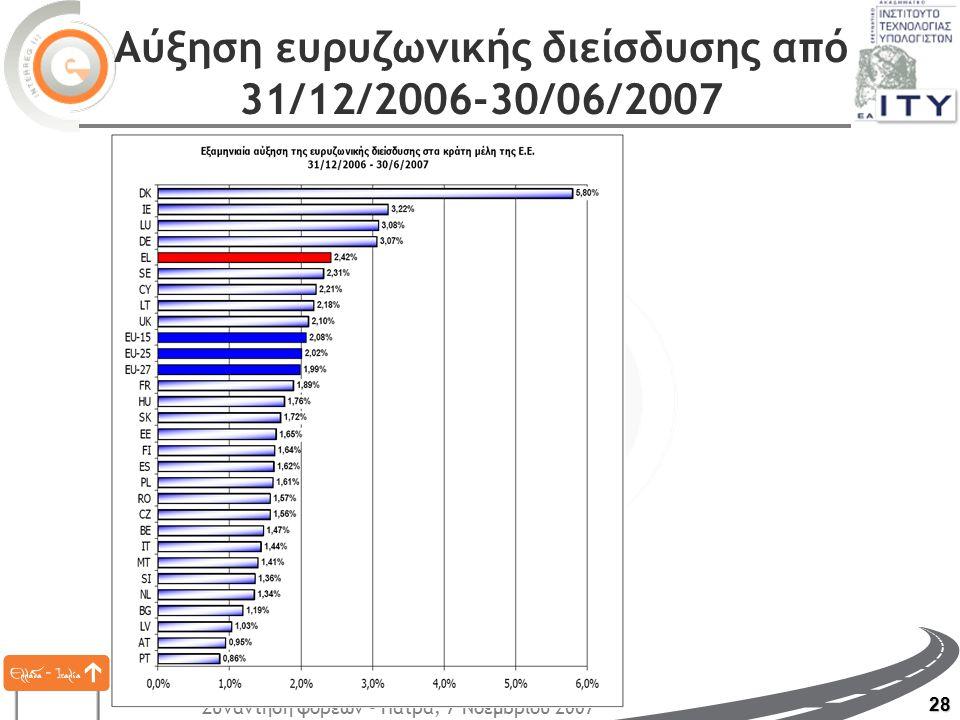 Συνάντηση φορέων - Πάτρα, 7 Νοεμβρίου 2007 28 Αύξηση ευρυζωνικής διείσδυσης από 31/12/2006-30/06/2007