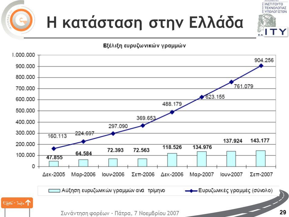 Συνάντηση φορέων - Πάτρα, 7 Νοεμβρίου 2007 29 Η κατάσταση στην Ελλάδα