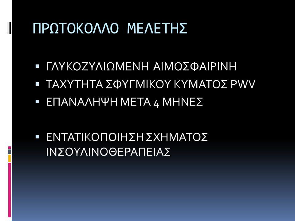ΠΡΩΤΟΚΟΛΛΟ ΜΕΛΕΤΗΣ  ΓΛΥΚΟΖΥΛΙΩΜΕΝΗ ΑΙΜΟΣΦΑΙΡΙΝΗ  ΤΑΧΥΤΗΤΑ ΣΦΥΓΜΙΚΟΥ ΚΥΜΑΤΟΣ PWV  ΕΠΑΝΑΛΗΨΗ ΜΕΤΑ 4 ΜΗΝΕΣ  ΕΝΤΑΤΙΚΟΠΟΙΗΣΗ ΣΧΗΜΑΤΟΣ ΙΝΣΟΥΛΙΝΟΘΕΡΑΠΕΙΑΣ