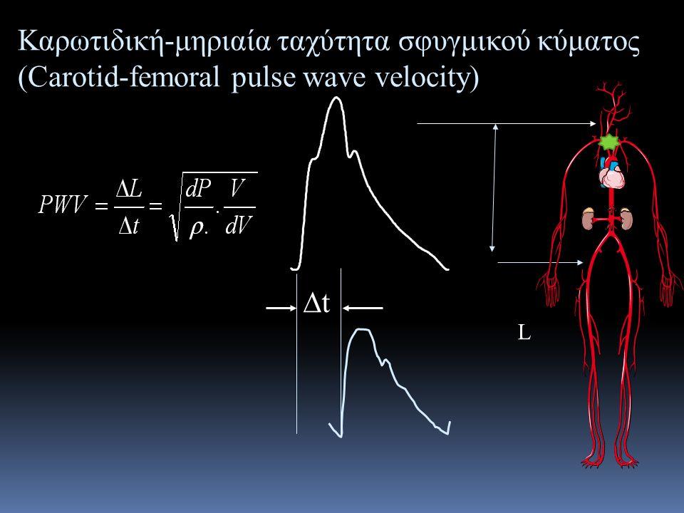 Καρωτιδική-μηριαία ταχύτητα σφυγμικού κύματος (Carotid-femoral pulse wave velocity) tt L