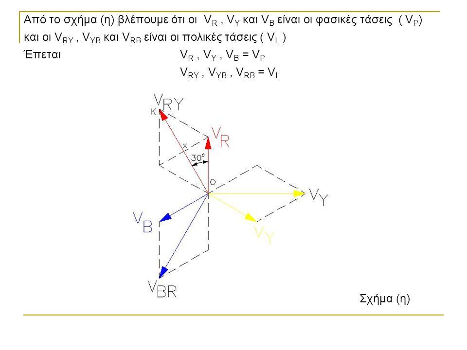 Από το σχήμα (η) βλέπουμε ότι οι V R, V Y και V B είναι οι φασικές τάσεις ( V P ) και οι V RY, V YB και V RB είναι οι πολικές τάσεις ( V L ) Έπεται V R, V Y, V B = V P V RY, V YB, V RB = V L Σχήμα (η)