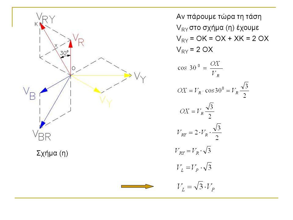 Αν πάρουμε τώρα τη τάση V RY στο σχήμα (η) έχουμε V RY = ΟΚ = ΟΧ + ΧΚ = 2 ΟΧ V RY = 2 ΟΧ Σχήμα (η)