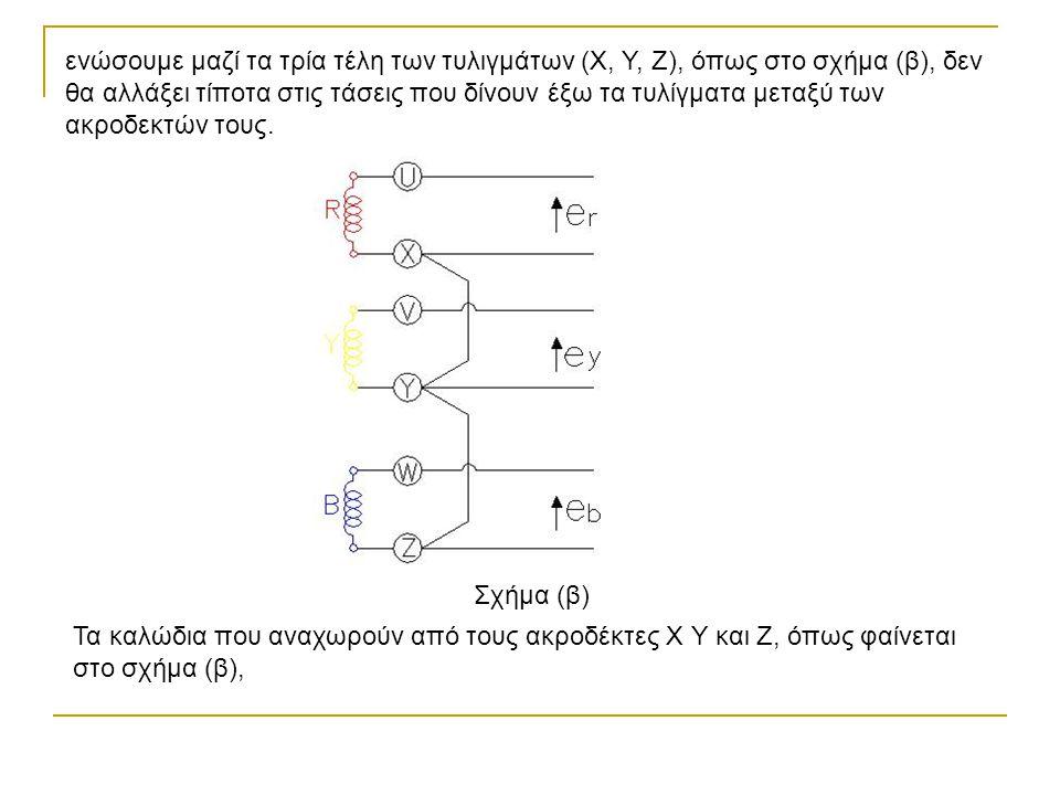 μπορούν να αντικατασταθούν με ένα μόνο αγωγό, τον αγωγό ΝΥ όπως φαίνεται στο σχήμα (γ), και ο κοινός αυτός αγωγός ονομάζεται ΟΥΔΕΤΕΡΟΣ και συμβολίζεται με το γράμμα Ν.