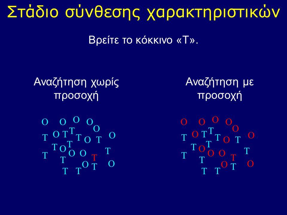 Στάδιο σύνθεσης χαρακτηριστικών Βρείτε το κόκκινο «Τ». Τ Ο Ο Ο Ο Ο Ο Ο Ο Ο Ο ΟΟ Ο Τ Τ Τ Τ Τ Τ Τ Τ Τ Τ Τ Τ Τ Τ Ο Ο Ο Ο Ο Ο Ο Ο Ο Ο ΟΟ Ο Τ Τ Τ Τ Τ Τ Τ Τ