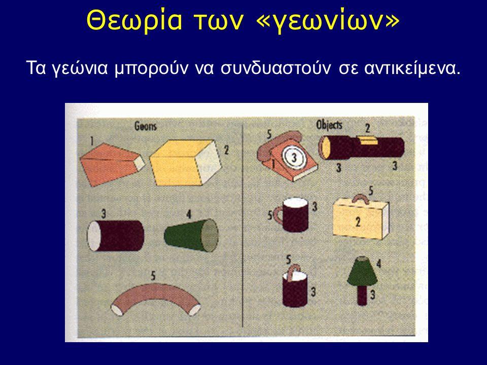 Θεωρία των «γεωνίων» Τα γεώνια μπορούν να συνδυαστούν σε αντικείμενα.