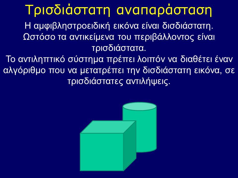 Τρισδιάστατη αναπαράσταση Στο πιο κάτω σχήμα αντιλαμβανόμαστε ένα κύβο και έναν κύλινδρο.