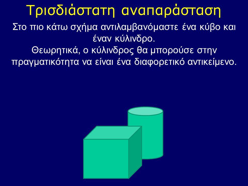 Τρισδιάστατη αναπαράσταση Στο πιο κάτω σχήμα αντιλαμβανόμαστε ένα κύβο και έναν κύλινδρο. Θεωρητικά, ο κύλινδρος θα μπορούσε στην πραγματικότητα να εί
