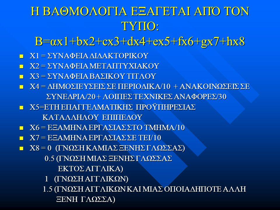 Η ΒΑΘΜΟΛΟΓΙΑ ΕΞΑΓΕΤΑΙ ΑΠΌ ΤΟΝ ΤΥΠΟ: Β=αx1+bx2+cx3+dx4+ex5+fx6+gx7+hx8 X1 = ΣΥΝΑΦΕΙΑ ΔΙΔΑΚΤΟΡΙΚΟΥ X1 = ΣΥΝΑΦΕΙΑ ΔΙΔΑΚΤΟΡΙΚΟΥ X2 = ΣΥΝΑΦΕΙΑ ΜΕΤΑΠΤΥΧΙΑΚΟΥ X2 = ΣΥΝΑΦΕΙΑ ΜΕΤΑΠΤΥΧΙΑΚΟΥ X3 = ΣΥΝΑΦΕΙΑ ΒΑΣΙΚΟΥ ΤΙΤΛΟΥ X3 = ΣΥΝΑΦΕΙΑ ΒΑΣΙΚΟΥ ΤΙΤΛΟΥ X4 = ΔΗΜΟΣΙΕΥΣΕΙΣ ΣΕ ΠΕΡΙΟΔΙΚΑ/10 + ΑΝΑΚΟΙΝΩΣΕΙΣ ΣΕ X4 = ΔΗΜΟΣΙΕΥΣΕΙΣ ΣΕ ΠΕΡΙΟΔΙΚΑ/10 + ΑΝΑΚΟΙΝΩΣΕΙΣ ΣΕ ΣΥΝΕΔΡΙΑ/20 + ΛΟΙΠΕΣ ΤΕΧΝΙΚΕΣ ΑΝΑΦΟΡΕΣ/30 ΣΥΝΕΔΡΙΑ/20 + ΛΟΙΠΕΣ ΤΕΧΝΙΚΕΣ ΑΝΑΦΟΡΕΣ/30 X5=ΕΤΗ ΕΠΑΓΓΕΛΜΑΤΙΚΗΣ ΠΡΟΫΠΗΡΕΣΙΑΣ X5=ΕΤΗ ΕΠΑΓΓΕΛΜΑΤΙΚΗΣ ΠΡΟΫΠΗΡΕΣΙΑΣ ΚΑΤΑΛΛΗΛΟΥ ΕΠΙΠΕΔΟΥ ΚΑΤΑΛΛΗΛΟΥ ΕΠΙΠΕΔΟΥ X6 = ΕΞΑΜΗΝΑ ΕΡΓΑΣΙΑΣ ΣΤΟ ΤΜΗΜΑ/10 X6 = ΕΞΑΜΗΝΑ ΕΡΓΑΣΙΑΣ ΣΤΟ ΤΜΗΜΑ/10 X7 = ΕΞΑΜΗΝΑ ΕΡΓΑΣΙΑΣ ΣΕ ΤΕΙ/10 X7 = ΕΞΑΜΗΝΑ ΕΡΓΑΣΙΑΣ ΣΕ ΤΕΙ/10 X8 = 0 (ΓΝΩΣΗ ΚΑΜΙΑΣ ΞΕΝΗΣ ΓΛΩΣΣΑΣ) X8 = 0 (ΓΝΩΣΗ ΚΑΜΙΑΣ ΞΕΝΗΣ ΓΛΩΣΣΑΣ) 0.5 (ΓΝΩΣΗ ΜΙΑΣ ΞΕΝΗΣ ΓΛΩΣΣΑΣ 0.5 (ΓΝΩΣΗ ΜΙΑΣ ΞΕΝΗΣ ΓΛΩΣΣΑΣ ΕΚΤΟΣ ΑΓΓΛΙΚΑ) ΕΚΤΟΣ ΑΓΓΛΙΚΑ) 1 (ΓΝΩΣΗ ΑΓΓΛΙΚΩΝ) 1 (ΓΝΩΣΗ ΑΓΓΛΙΚΩΝ) 1.5 (ΓΝΩΣΗ ΑΓΓΛΙΚΩΝ ΚΑΙ ΜΙΑΣ ΟΠΟΙΑΔΗΠΟΤΕ ΑΛΛΗ 1.5 (ΓΝΩΣΗ ΑΓΓΛΙΚΩΝ ΚΑΙ ΜΙΑΣ ΟΠΟΙΑΔΗΠΟΤΕ ΑΛΛΗ ΞΕΝΗ ΓΛΩΣΣΑ) ΞΕΝΗ ΓΛΩΣΣΑ)