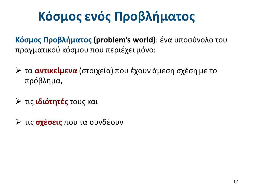 Κόσμος ενός Προβλήματος Κόσμος Προβλήματος (problem's world): ένα υποσύνολο του πραγματικού κόσμου που περιέχει μόνο:  τα αντικείμενα (στοιχεία) που