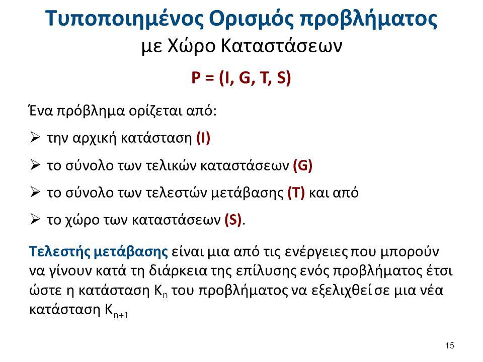 Τυποποιημένος Ορισμός προβλήματος με Χώρο Καταστάσεων P = (I, G, T, S) Ένα πρόβλημα ορίζεται από:  την αρχική κατάσταση (I)  το σύνολο των τελικών κ